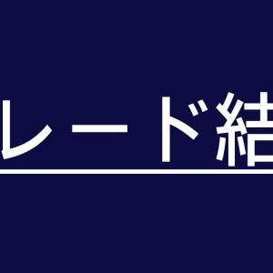 fx 2019,9月30日週トレード結果