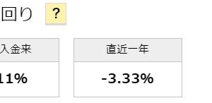 【2019/8/16日時点】企業型確定拠出年金の状況