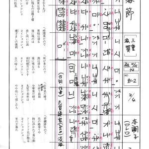 「淡海節」・・・・・滋賀県。そして即位正殿の儀。