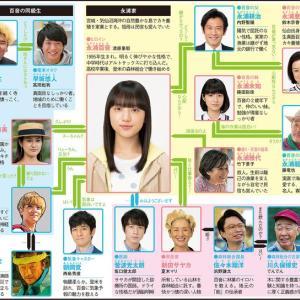 NHK朝ドラ「おかえりモネ」104作目 2021・5/17~11/?予定