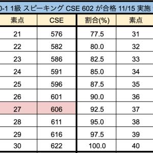 【英検1級二次】素点とCSEスコアの対照表 2020-2 B日程