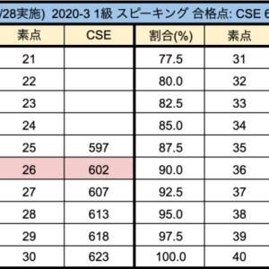 【英検1級二次試験】CSEと素点の換算表 2020年3回