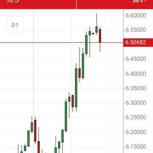ドル需要が終わってからの円高進行が怖い トルコでも感染拡大