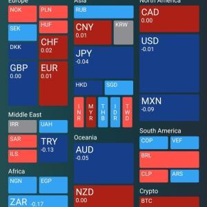 通貨の強弱が分かるツールが使いやすそう