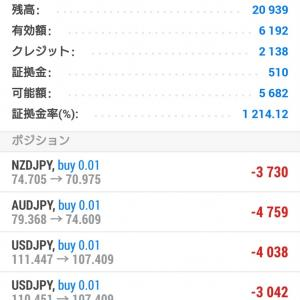 FX1万円チャレンジ⑳ 米国とイランの衝突が避けられないのか
