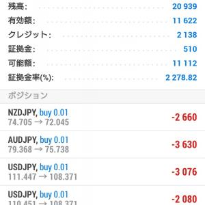 FX1万円チャレンジ㉒通貨に過敏に反応する大統領 高まる地政学リスク