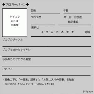 【ブロガーバトン】上杉麟太郎さん→楽天ファン投資家→かねやんさん