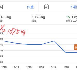 【ダイエット速報】3週間経過報告!