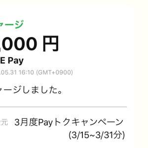 6300円の無駄遣いに涙…