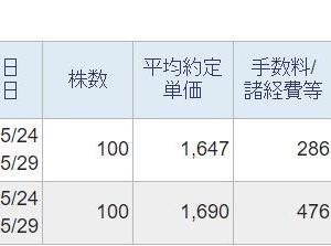 市況悪化もマネフォ急騰( `ー´)ノ 5月24日