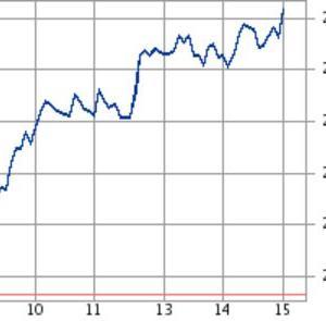 株式投資をやってる立場から見る森友問題(。-∀-)