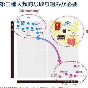 戦略再考 - Tech firm/事業会社における戦略業務 (2/n)
