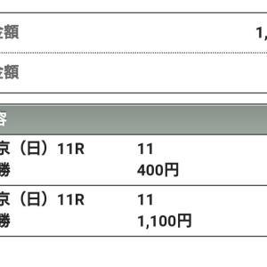 高松宮記念 ◎クリノガウディー