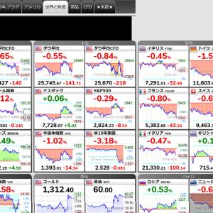 世界の投資トレンドが分かるサイト「世界の株価」が凄い!