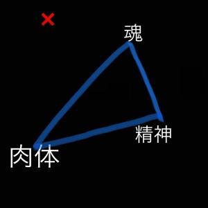 若さは綺麗な三角形