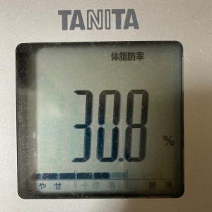 体脂肪率30%→25%!現在体脂肪率30.8%