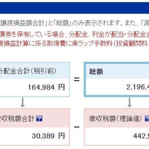 【お金の話】 株式投資 運用実績 2021年9月