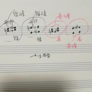 音楽に理論と理屈は超~大事!!