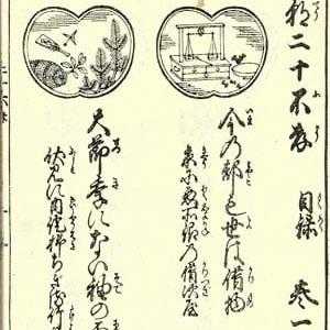 『本朝二十不考』 目録 浮世草子 貞享3年(1686)刊   稀書複製会