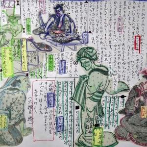 『坐敷芸忠臣蔵』20 六段目(寛平、切腹するのではなく、『坐敷芸忠臣蔵』ではフグの腹を切る。)山東京傳 戯作  歌川豊国 戯画