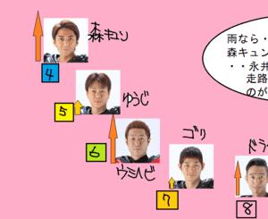 川口草レースは~~優勝~早船~~~(o^―^o)ニコ