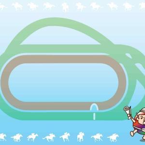 【追い切り注目馬】【愛知杯】【紅梅ステークス】他 1/16(土) 中京競馬 ◯◯ワンツーまで?