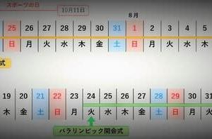 【賢者の伝言】逆夢?東京オリンピック開会式