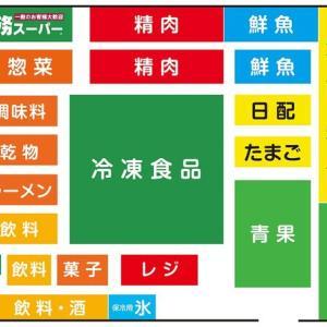 【日常見聞言】真新しい評判の業務スーパー