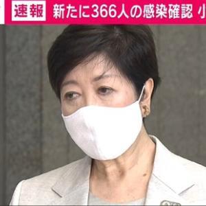 東京で約366人が新たに感染確認 過去最多