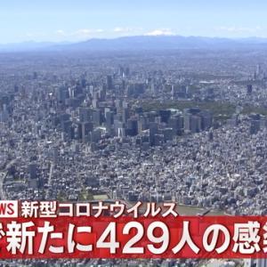 東京都 新型コロナ 新たに429人の感染