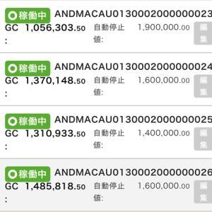 7月22日〜7月24日 +25,460円 バカラオートシステム収益