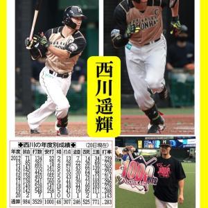 西川遥輝が1000本安打を達成、プロ野球史上304人目!