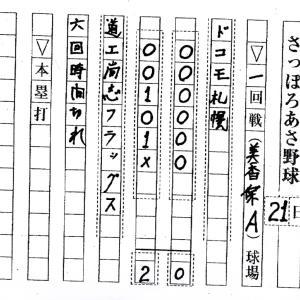 第74回さっぽろあさ野球結果(2020年) 6/12-6/21分追加