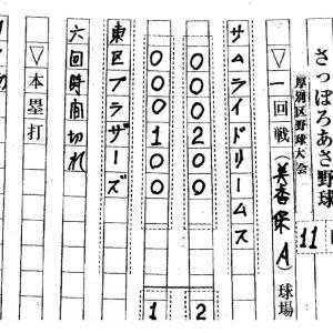 第23回・厚別区社会人軟式野球大会(全区厚別区予選) 6/29-7/11分結果