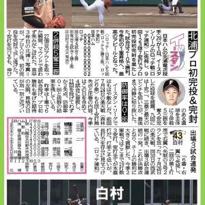 白村、3試合連続ホームラン! 先発・上原、北浦が1軍にむけて好投!
