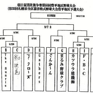 第55回 豊平地区野球大会結果(2019年) 8/17日分追加