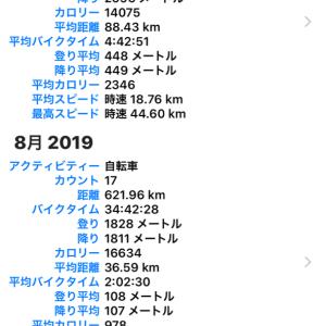 2019 9月 輪りん  走行距離 530キロ