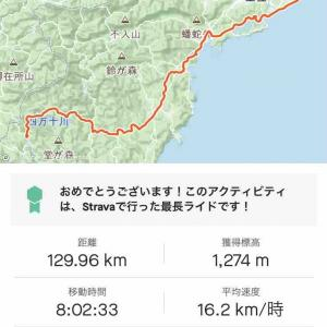 四国一周 6日目【失態】