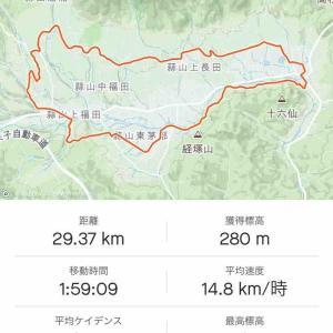 サイクリング【薫風】