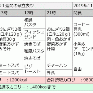 1週間の献立表【2019年11月】