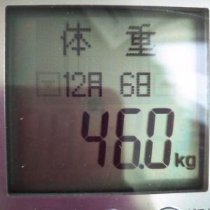17キロ減量達成!63キロから、46キロになりました♡