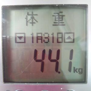 158cm、44.1kg、18.9%。体脂肪率が初の18%台になった