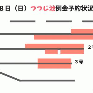 【つつじ池例会ご予約状況】2019年9月8日