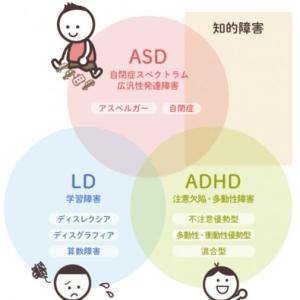 ADHDのある人が気をつけたい合併症と二次障害