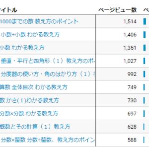 いっちに算数サイト、先週の人気ページ「1000までの数」
