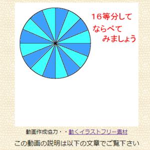 6年算数「円の面積」の教え方