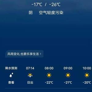 今日のハルビンは寒い。