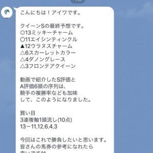 クイーンS2019【レース回顧&反省】