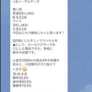 小倉記念2019【レース回顧】&関屋記念2019+エルムS2019【過去傾向】【消去データ】