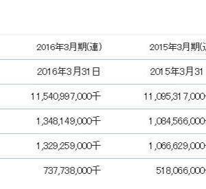NTT、5G網で国内連合 NECに600億円出資へ
